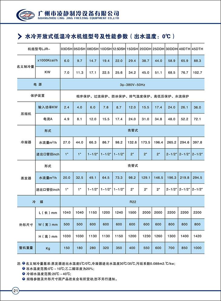 水冷开放式低温冷冻机组选型参数13662500751
